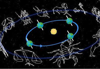 Οι αστρολογικές προβλέψεις της Πέμπτης 14 Ιουνίου 2018 - Κεντρική Εικόνα
